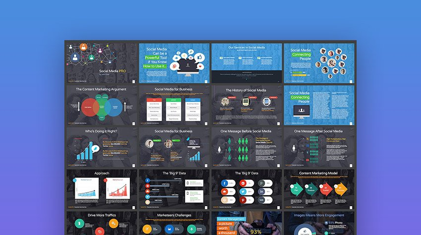 Social Media Pro PowerPoint PPT Plan Template