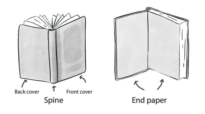 Book parts which could be illustrated