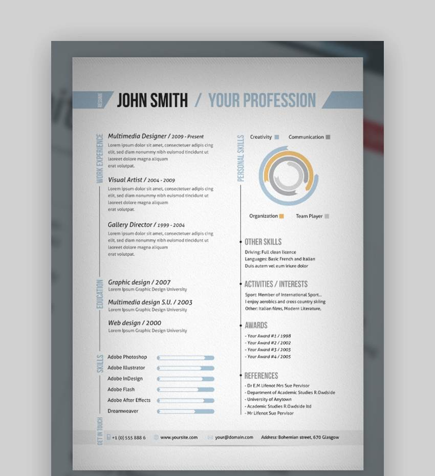 Ready One Page Resume CV