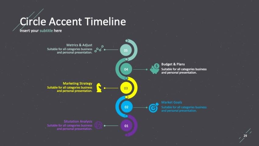 StarCraft Google Slides Template Timeline