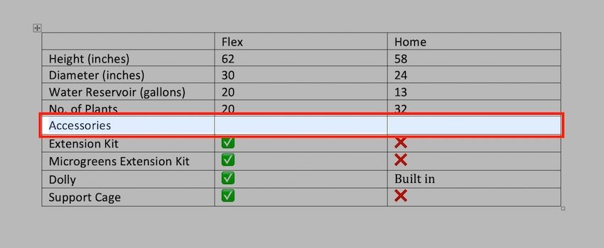 Edit a table in MS Word - Merge Cells