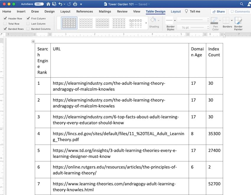 How to insert table in Word - Text Converted to Tables