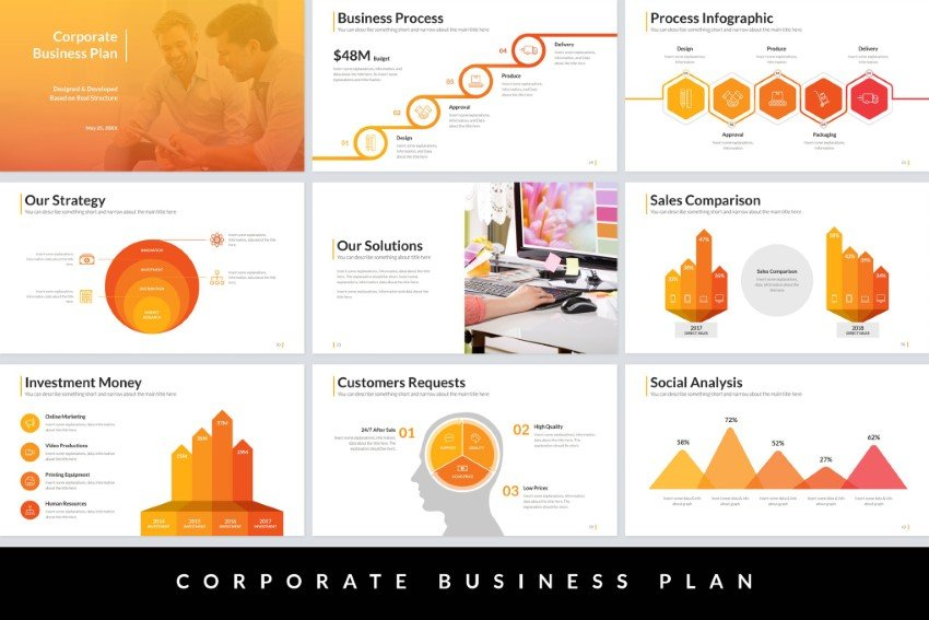 How to design infographs with a presentation template