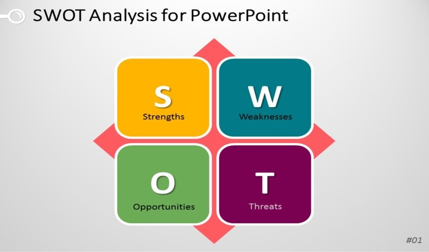 SWOT Analysis PowerPoint Template With Basic Matrix