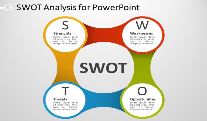 SWOT PowerPoint Diagram
