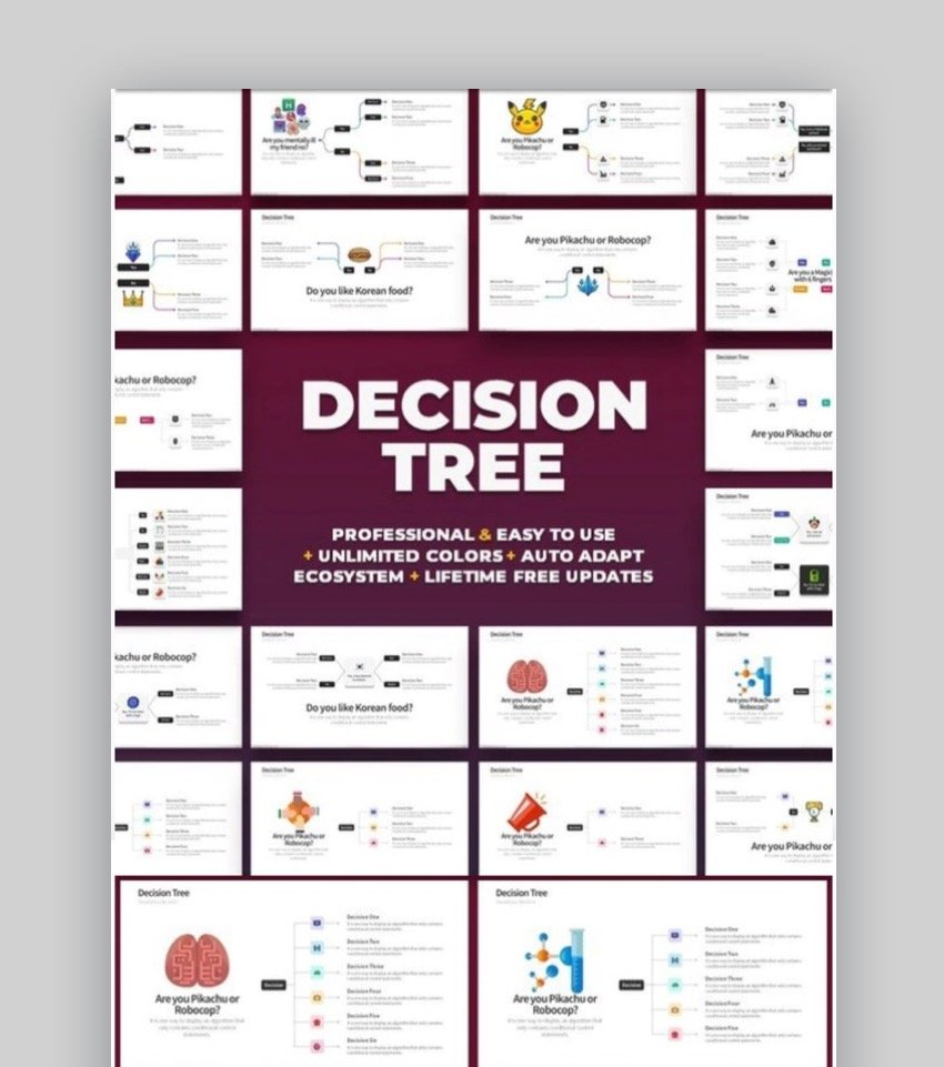 Decision Tree Diagram PowerPoint