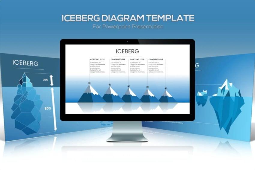 Iceberg Diagram Template PPT