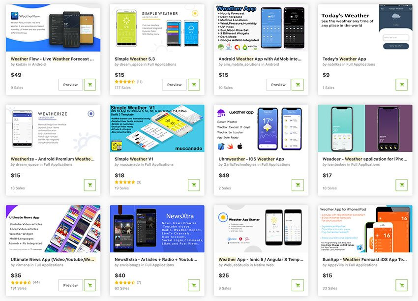 Buy the best weather app designs from CodeCanyon.
