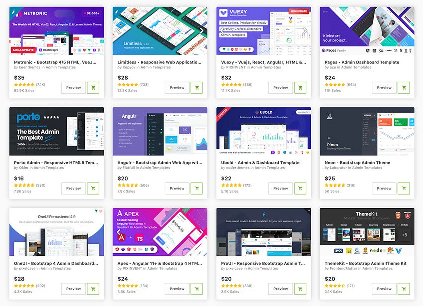 Buy the best Bootstrap admin themes from ThemeForest.