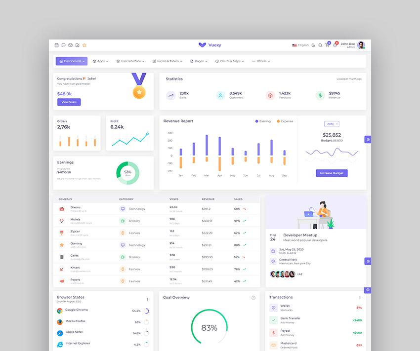 Vuexy - Bootstrap 4 Admin Template
