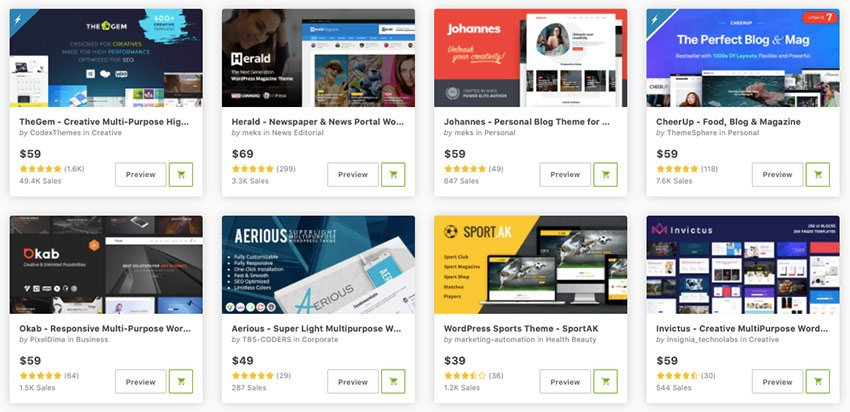 Get the best and fastest WordPress themes from Themeforest