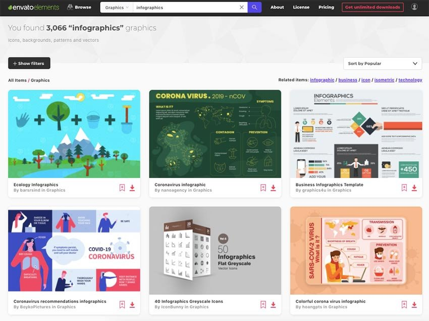Get the best infographic layout ideas and templates from Envato Elements