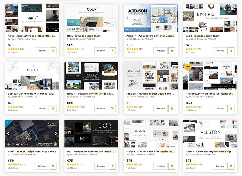 The best interior design WordPress themes available on ThemeForest now.