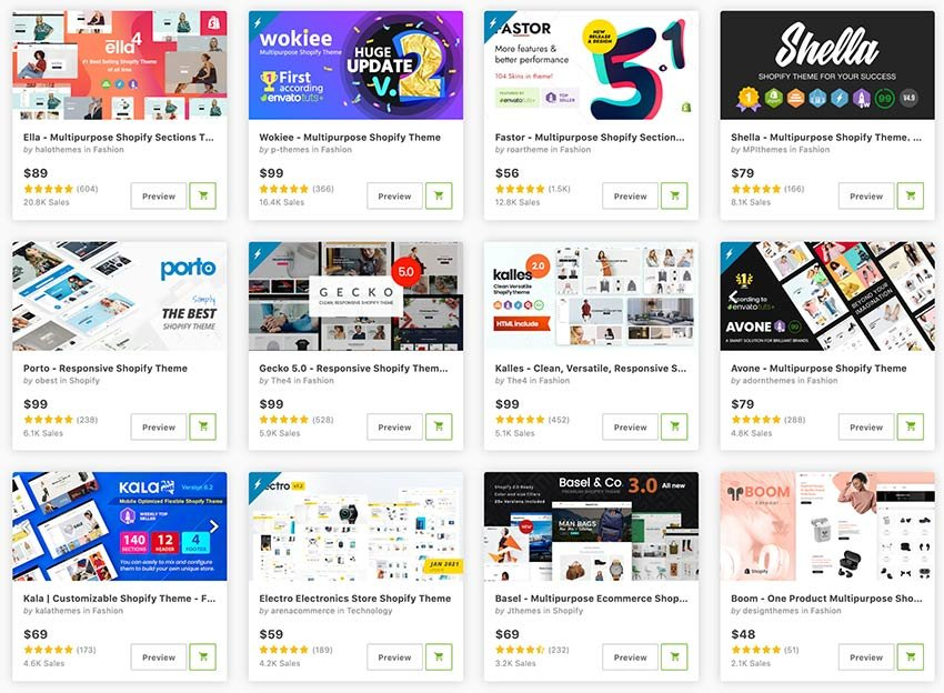 The best Shopify themes for your Shopify eCommerce business are on ThemeForest.