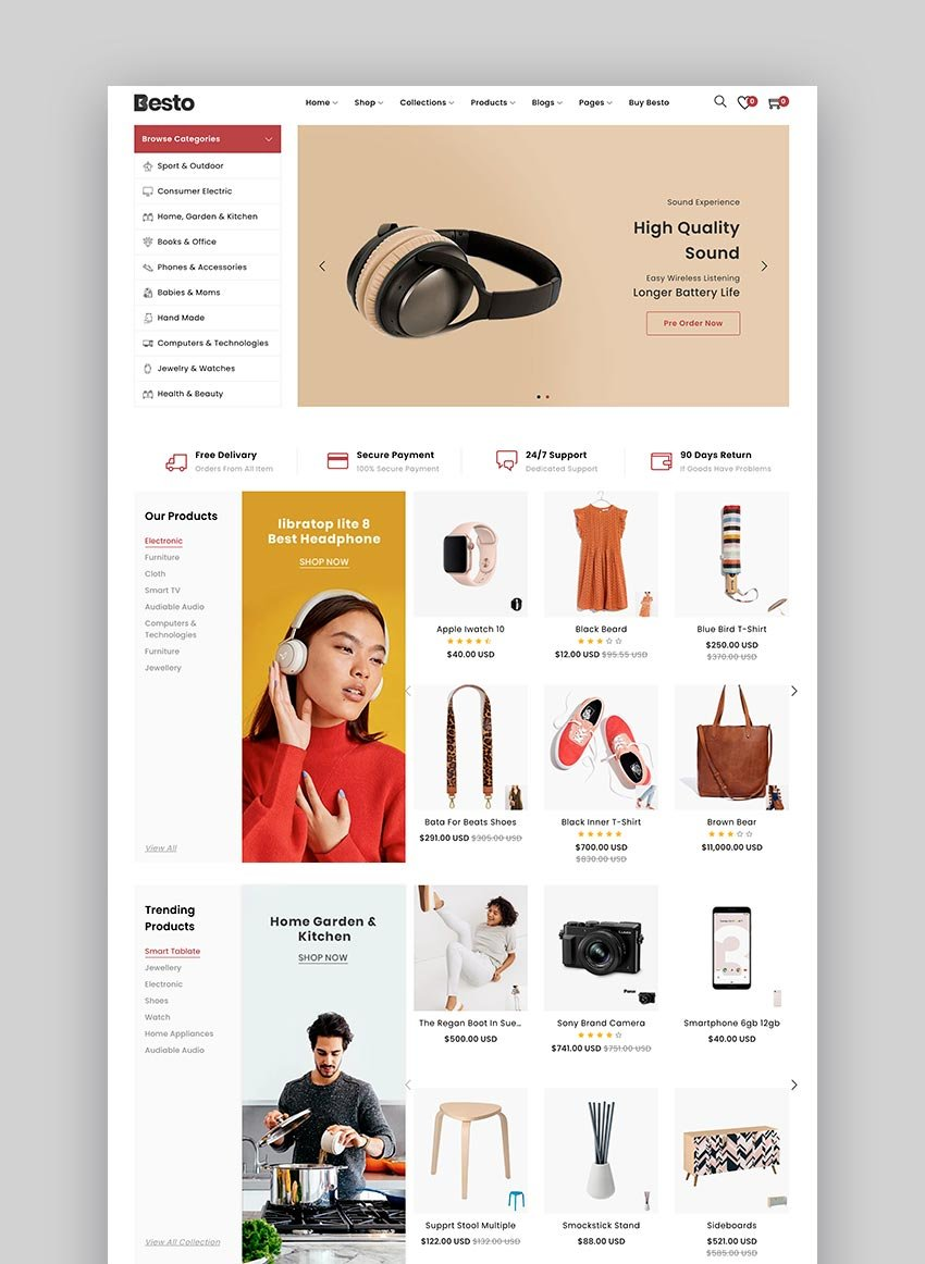 Besto - Shopify Electronics Theme