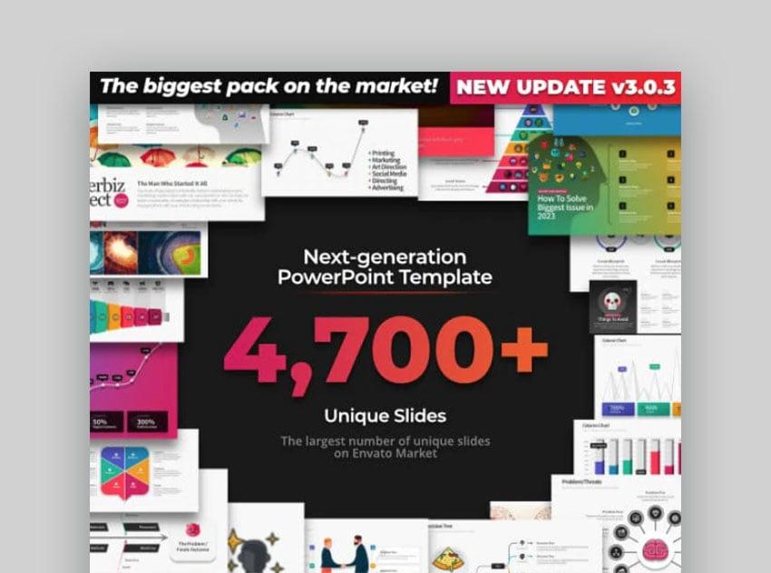Massive Multipurpose PowerPoint Template Bundle