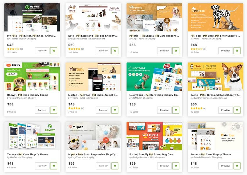 Get the best Shopify pet store themes one at a time from ThemeForest.