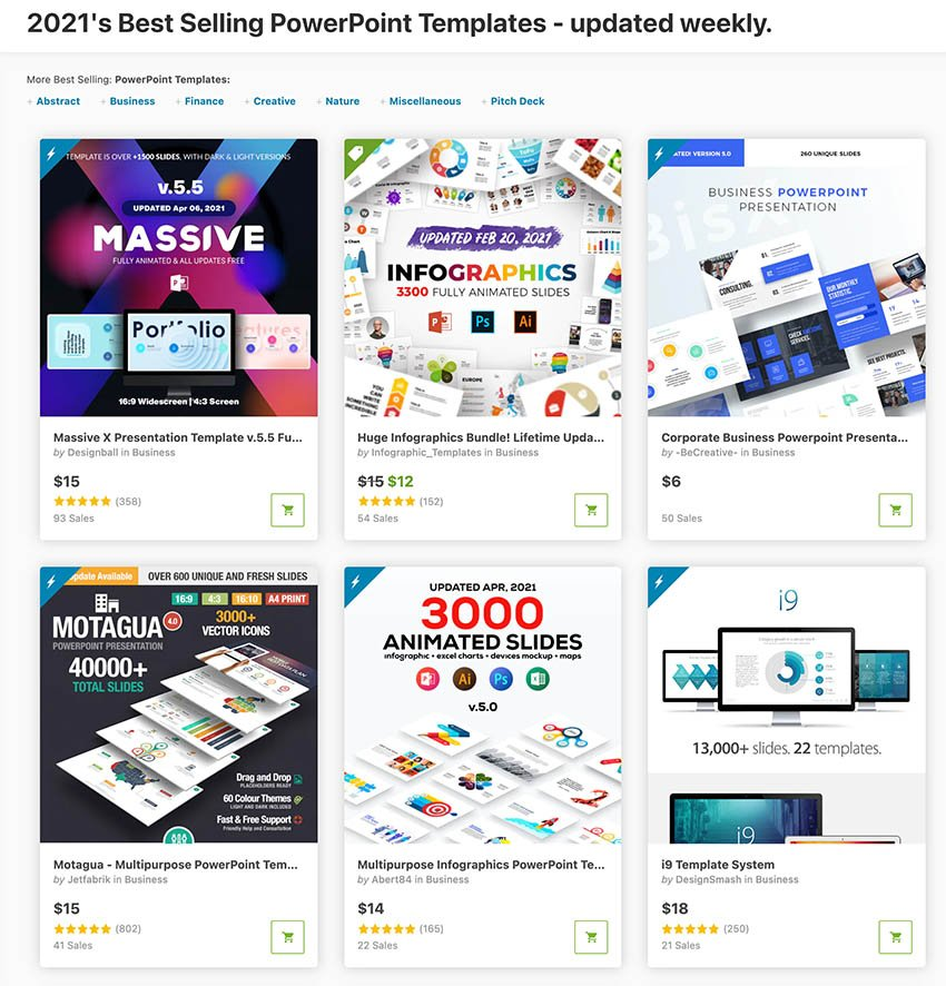 Best 2021 Infographic Presentation Themes available for sale on GraphicRiver