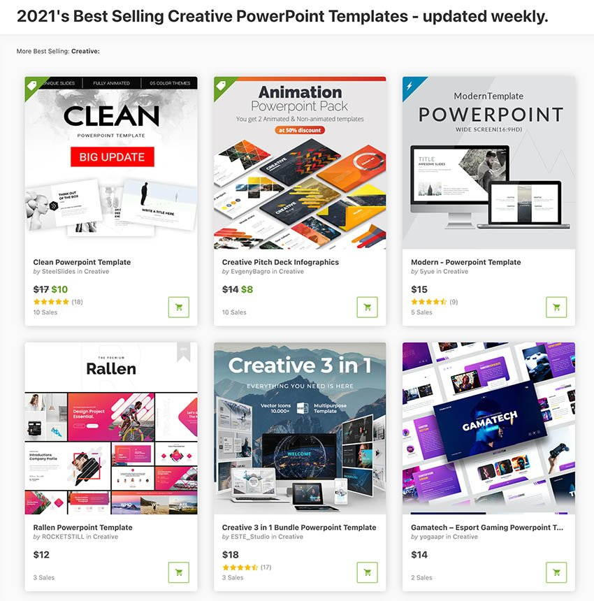 2021 Best Selling Creative PowerPoint Templates for PowerPoint Design Ideas