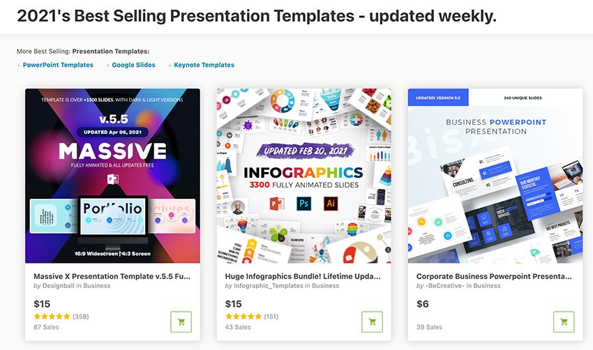 Best-selling popular PowerPoint templates on GraphicRiver