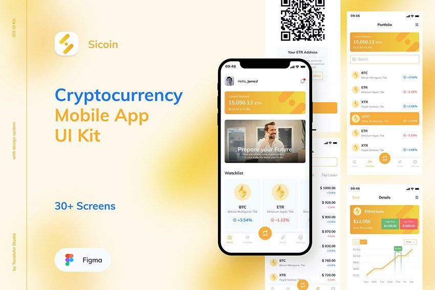 Sicoin Cryptocurrency Figma Wireframe Template