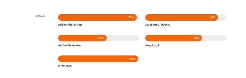 html code for website design project tutorial skills section progress bar