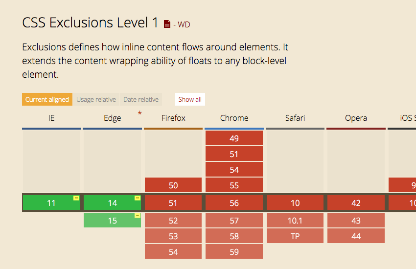 can i use css exclusions