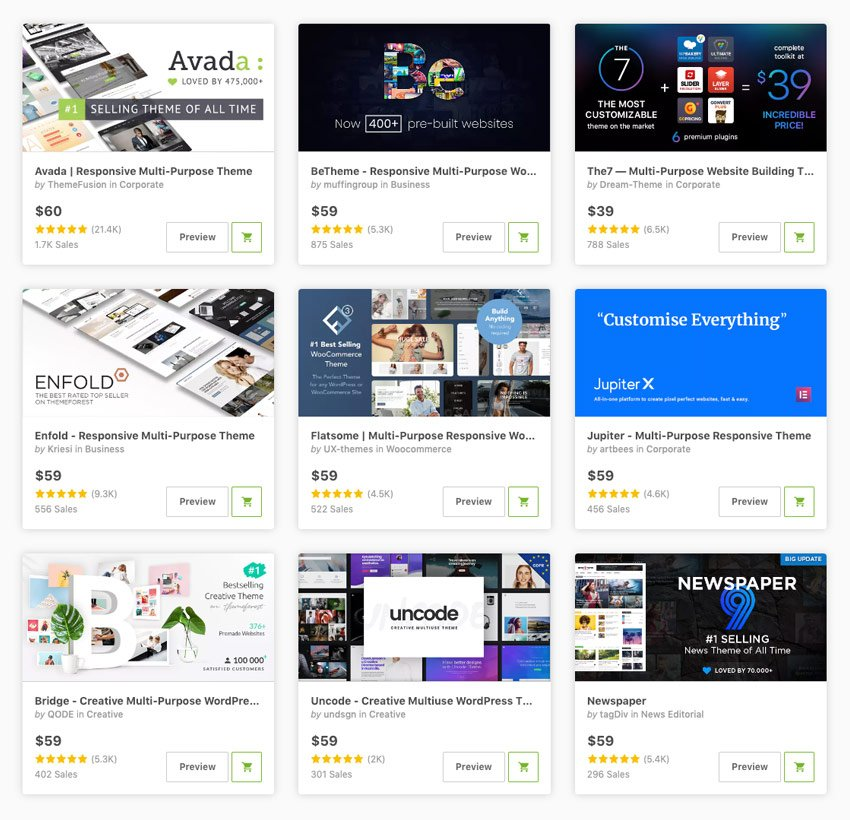 Best responsive WordPress themes with the latest trending designs
