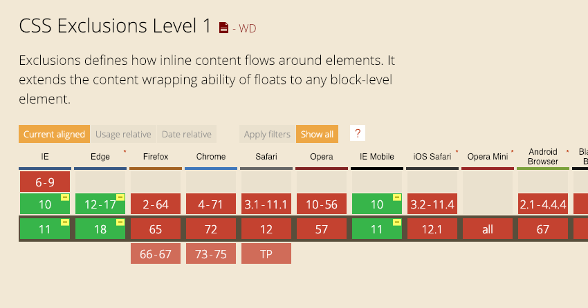 CSS Exclusions Level 1
