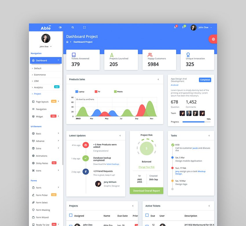 Able pro 70 Responsive Bootstrap 4 Angular 7 Admin Template