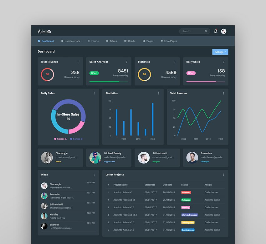 Adminto - Responsive Admin Dashboard Template