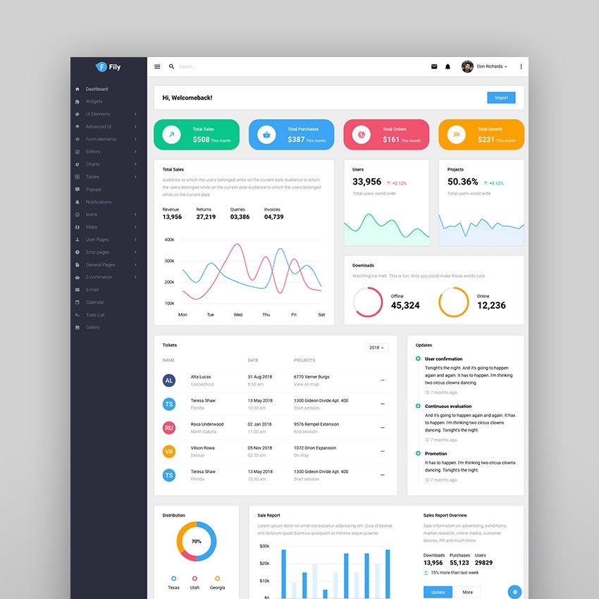 Fily - Responsive Bootstrap Admin Template