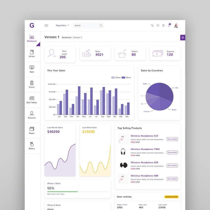 Gull - Angular 7 Bootstrap 4 Admin Dashboard Template