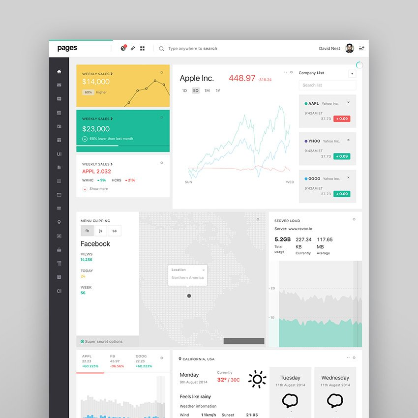 Pages - Admin Dashboard Template with Angular 6 Bootstrap 4 HTML