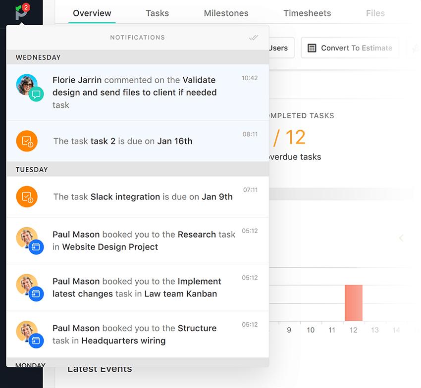 in-app notifications