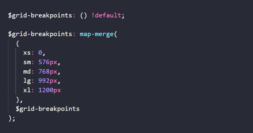 The map related to bootstrap breakpoints