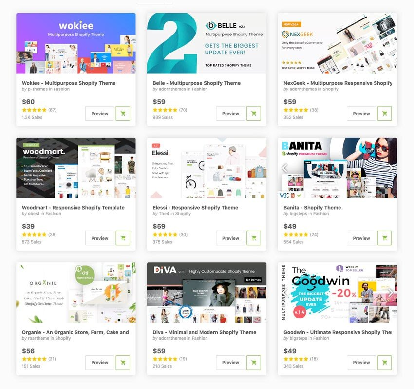 Shopify templates available on Themeforest