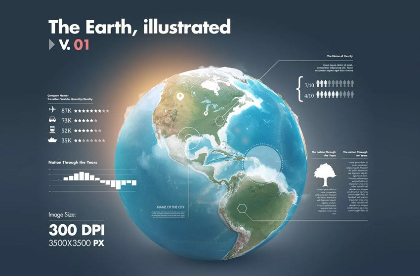 Illustrations of the Earth with Infographics v1