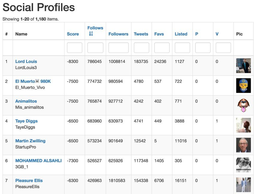 Building With the Twitter API - Accounts with huge numbers of friends unlikely to read my tweets