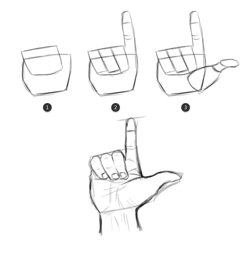 Draw the L Hand for the ASL Alphabet