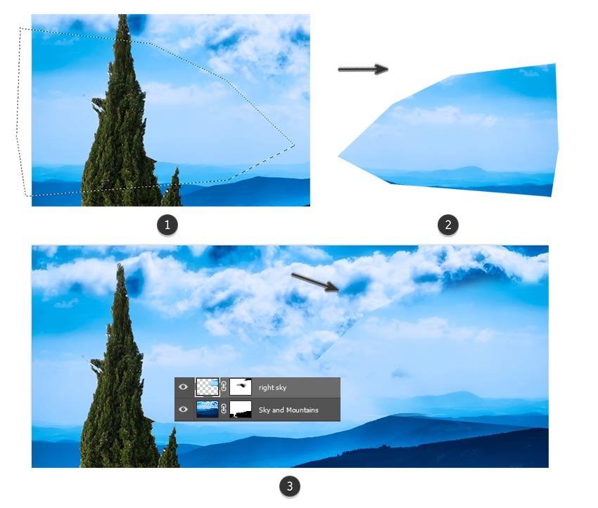Cut and paste the sky