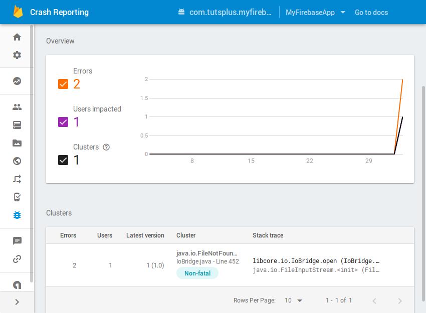 Crash reports screen of Firebase console