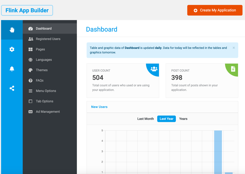 Flink App Builder