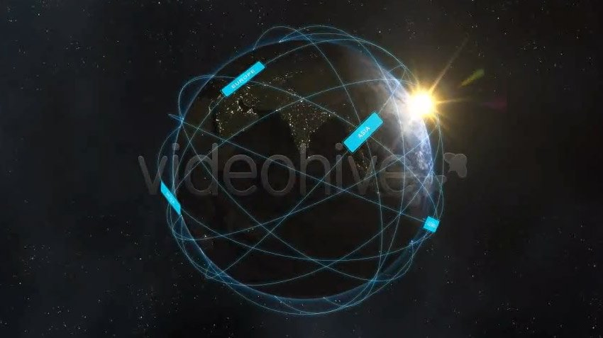 Earth Connection Style