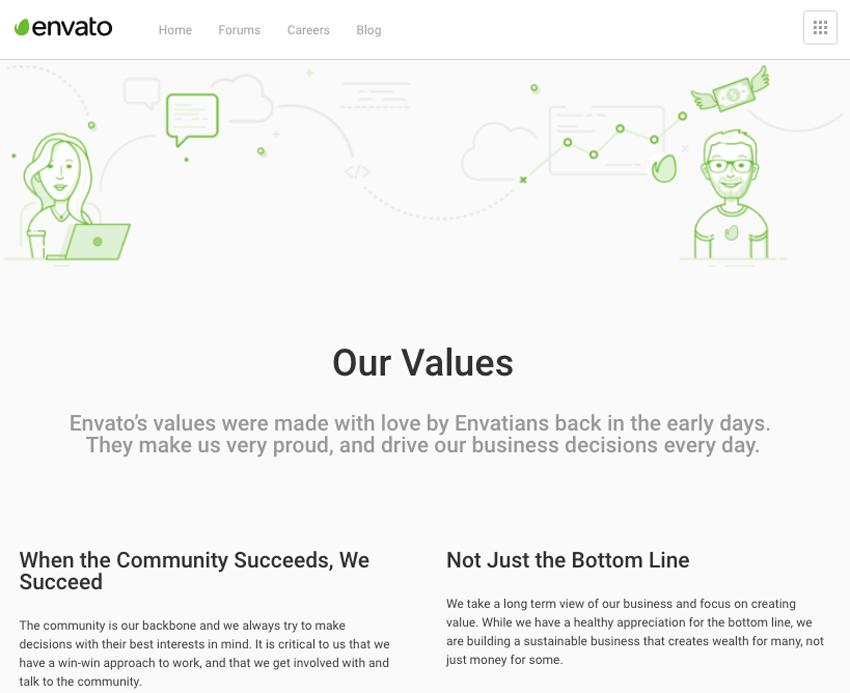 Envato values