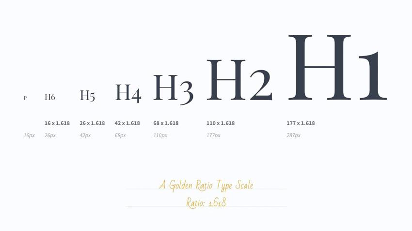 Typographic scale example