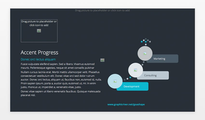 PowerPoint Slide template difference