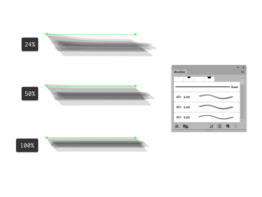 example of different stiffness levels