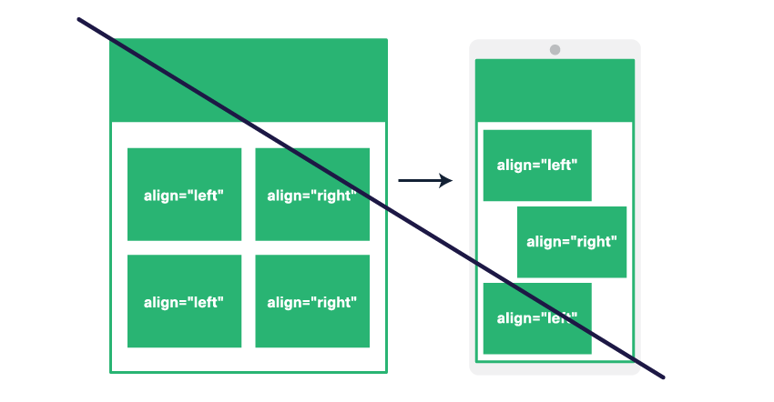 methods like float or align to create columns don't work