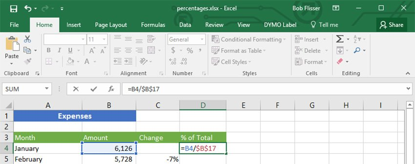 Percent of total formula